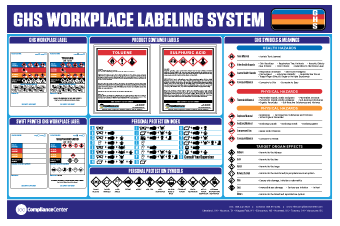 GHS Workplace Labeling Poster (Orange System), 23