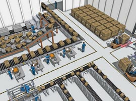 Warehouse And Distribution Centers